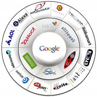 basics of search engine optimization Basics of Search Engine Optimization